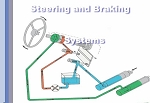 Steering & Braking Systems